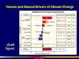 IPCC2日發布最新氣候變遷報告,說明人類行為為全球暖化的最大原因」(圖片來源:IPCC)