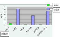 資料來源:台中市環保局