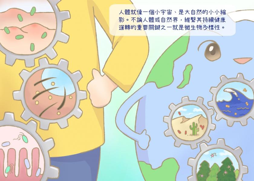 微生物運著人體與地球