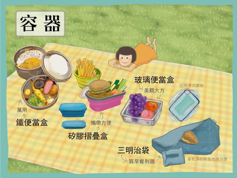 減塑生活選物——吃的怎麼裝?