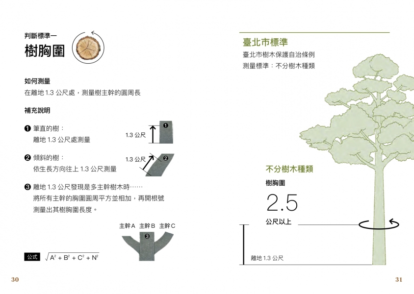 判斷標準一:樹胸圍 - 台北市標準