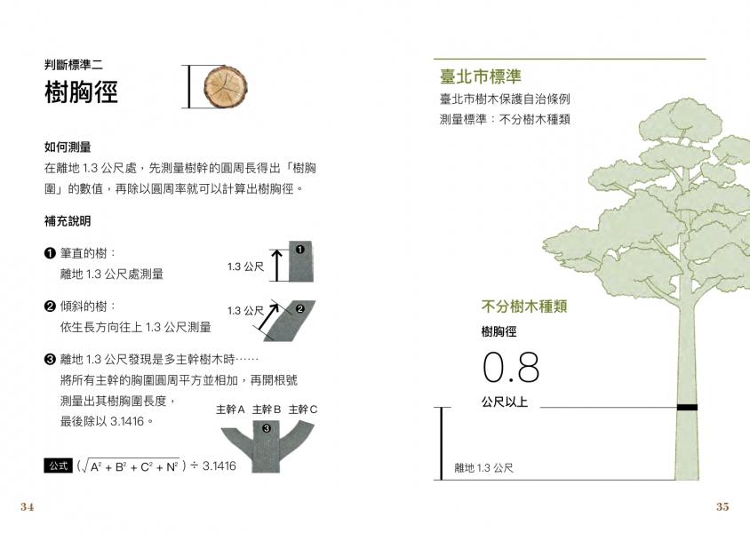 判斷標準二:樹胸徑 - 台北市標準